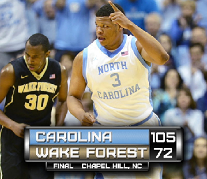 Carolina Defeats Duke